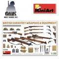 British Infantry Weapons and Equipment